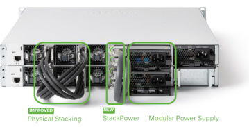 Meraki Switch Stacking