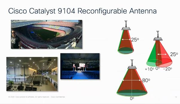 Cisco 9104 Configurable Antenna