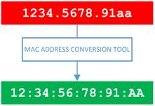 MAC Address Conversion Tool Diagram