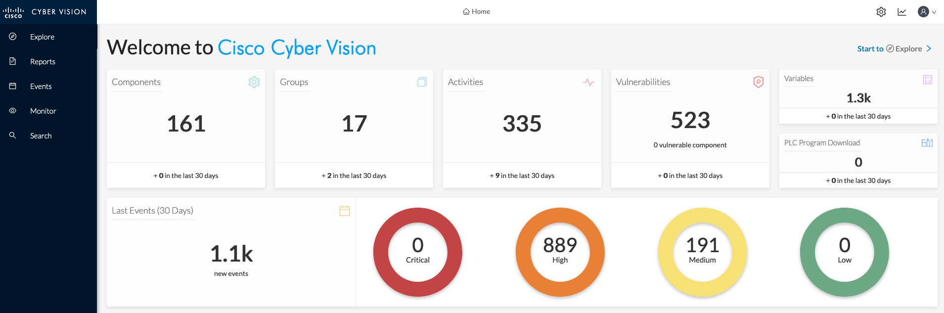Cisco Cyber Vision