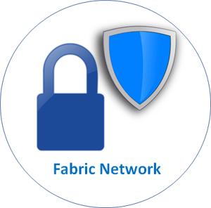 Cisco SDA Fabric