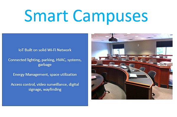University Wi-Fi Smart Campus