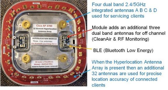 Cisco Hyperlocation Antenna Array